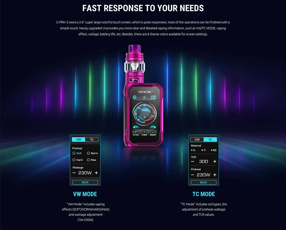 G-PRIV 3 Kit With 2.4 inch Touch Screen