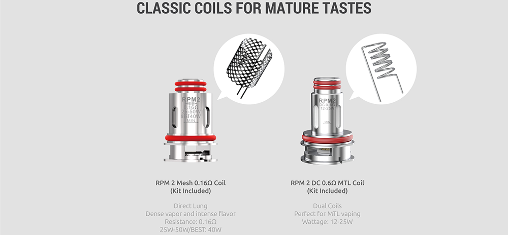 IPX80 Pod Kit Comes With 2 Types Of Coils