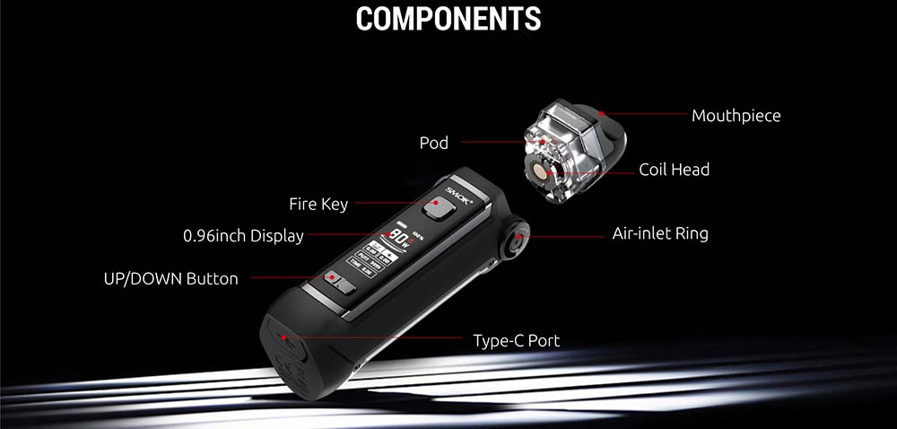 Smok IPX80 Kit Structure
