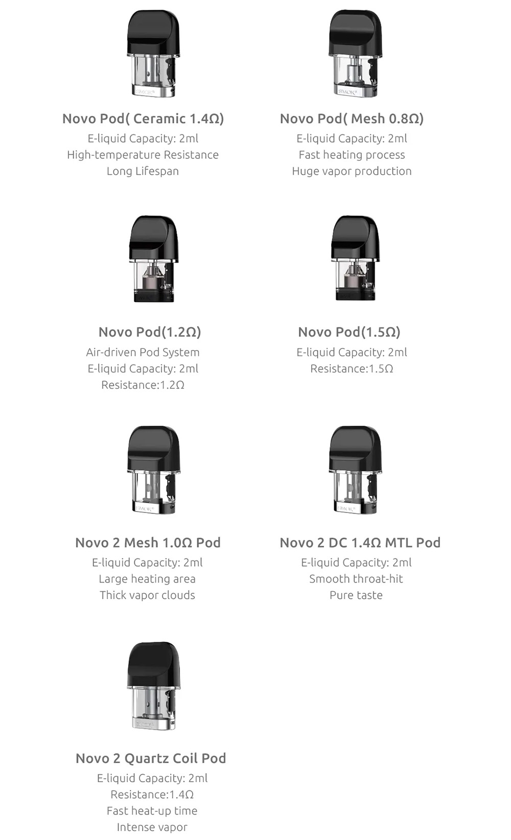 Smok Novo 2 Replacement Pods