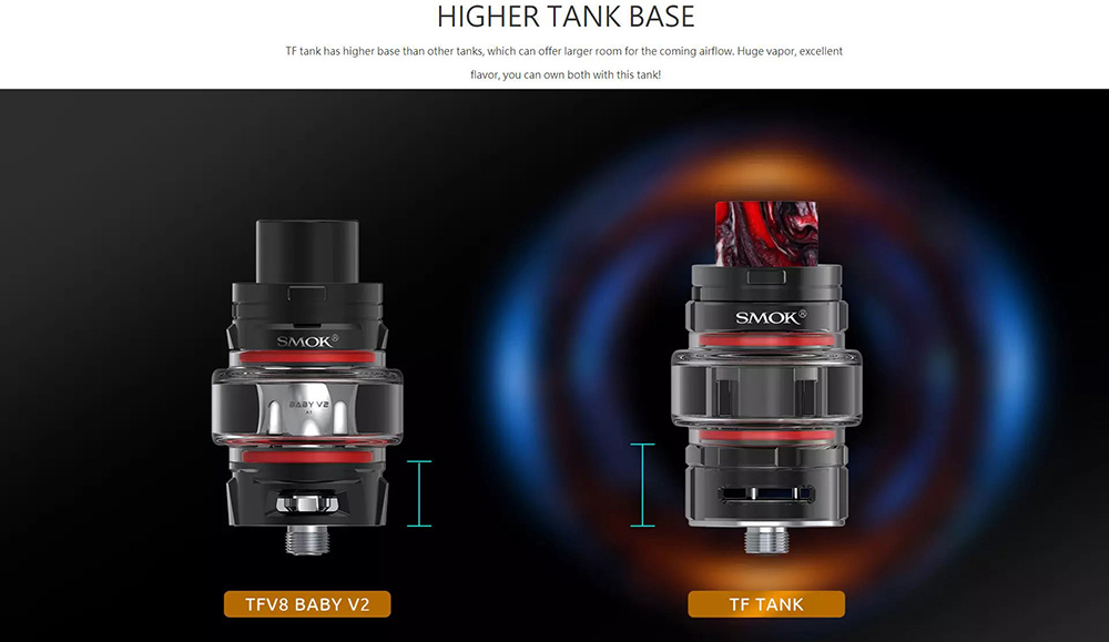 Smok TF Tank Review