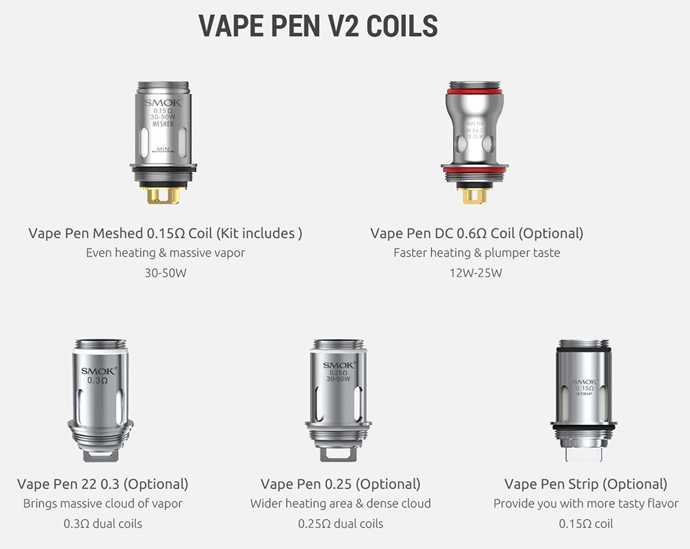 Vape Pen V2 Coils