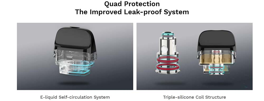 Luxe PM40 Kit with improved leak proof system