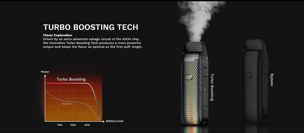 Vaporesso Luxe PM40 Pod Kit with Turbo Boosting Tech