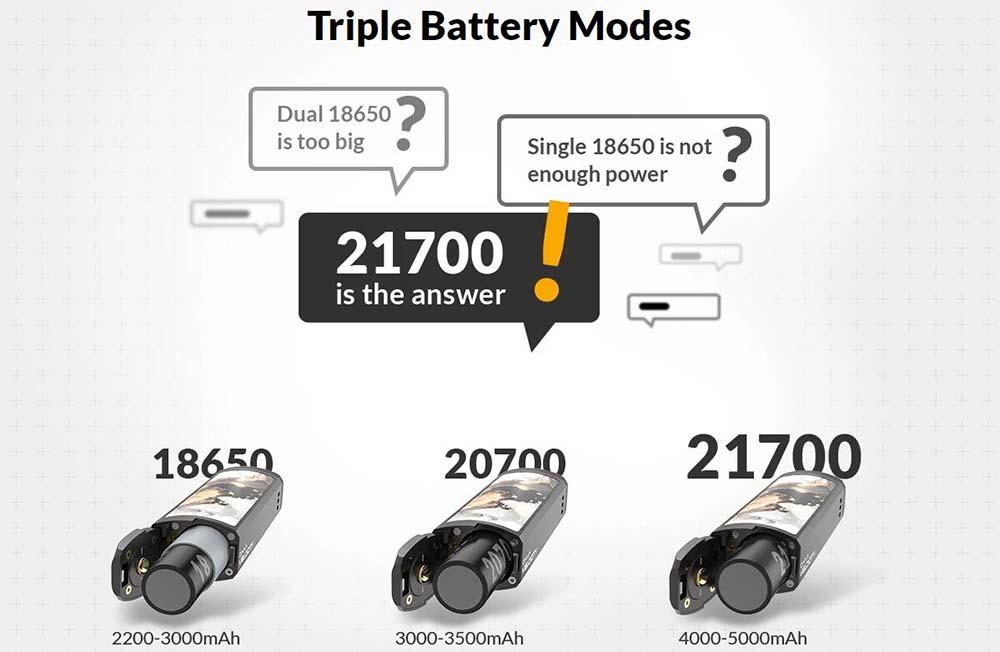 OXVA Velocity Supports 18650 20700 21700 Batteries