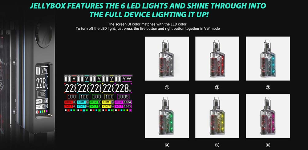 Rincoe JellyBox 228W Starter Kit With 6 LED Lihgts