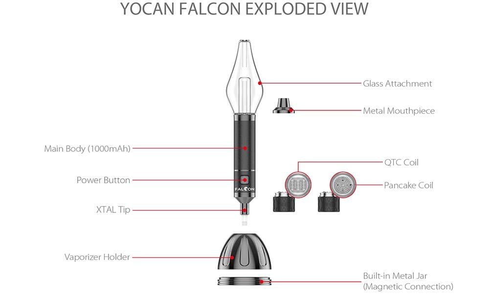 Yocan Falcon Structure