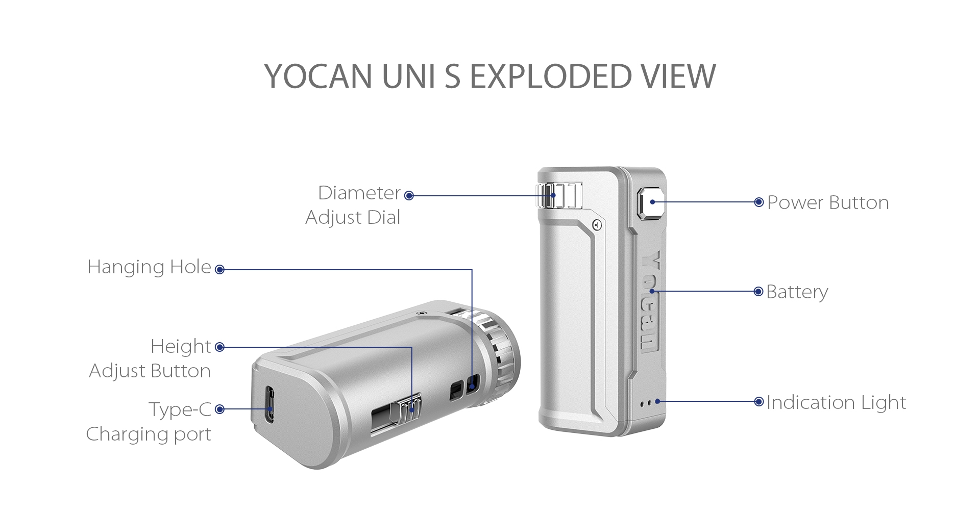 Yocan UNI-S Structure